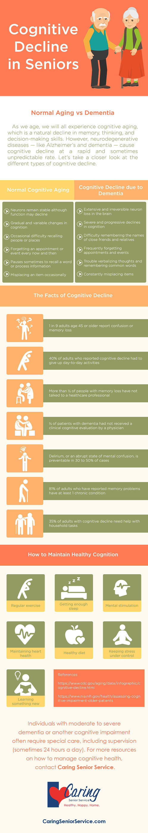 Cognitive Decline in Seniors Infographic-Branded