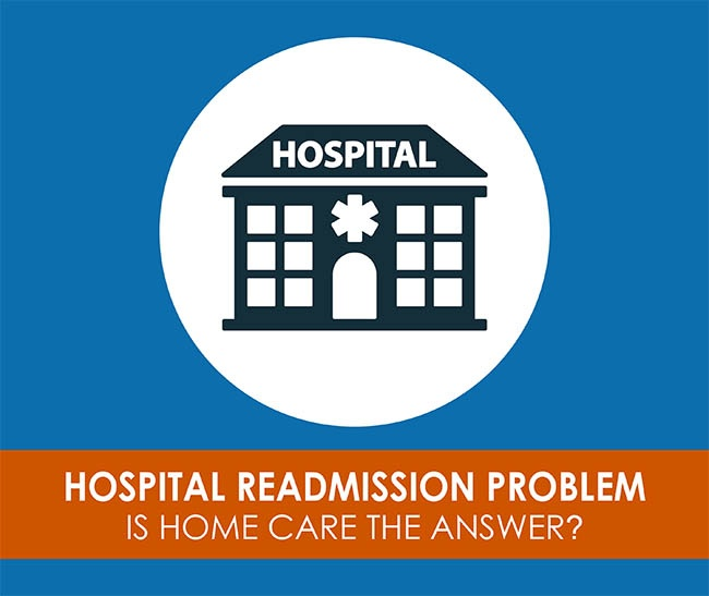 Hospital Readmission Problem - Is home care the answer?