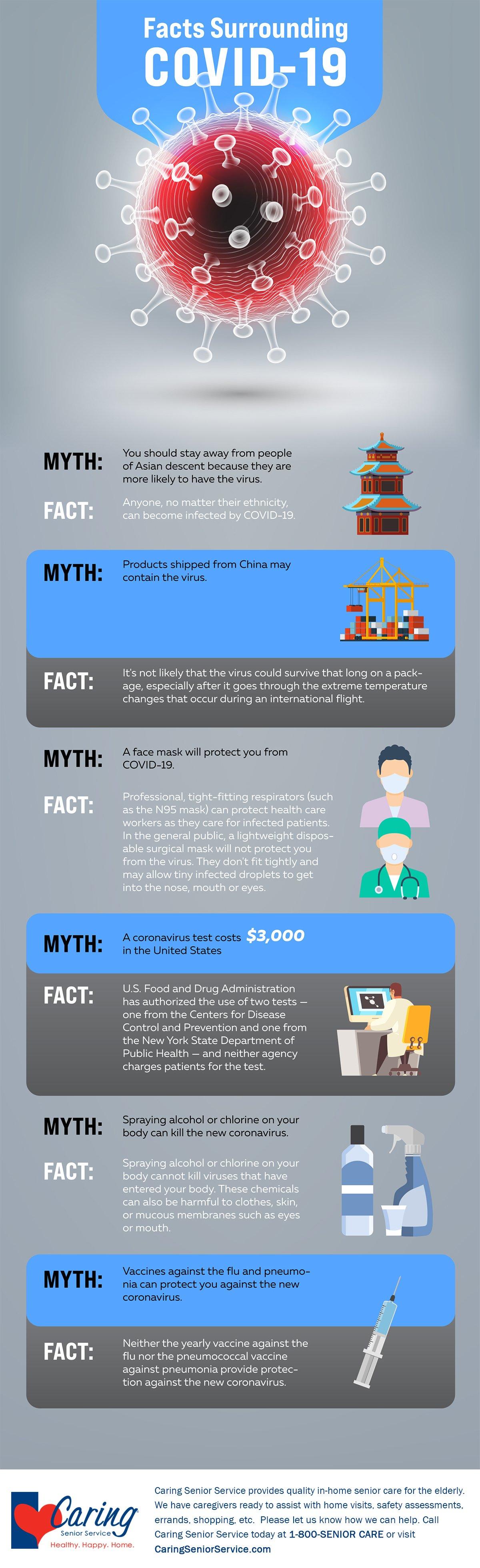 Coronavirus MythFacts Infographics-Branded