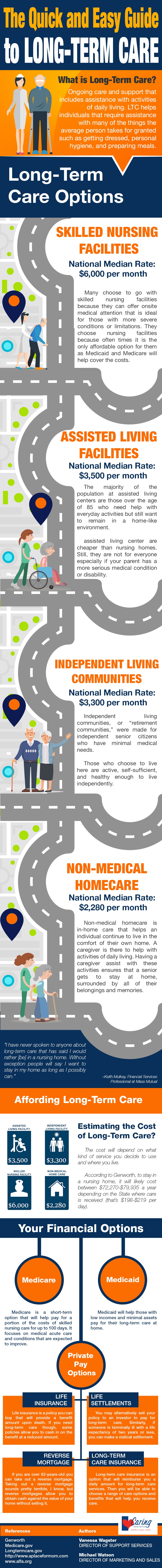 Quick and easy guide to long-term care infographic