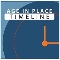 caring-senior-service-timeline.png