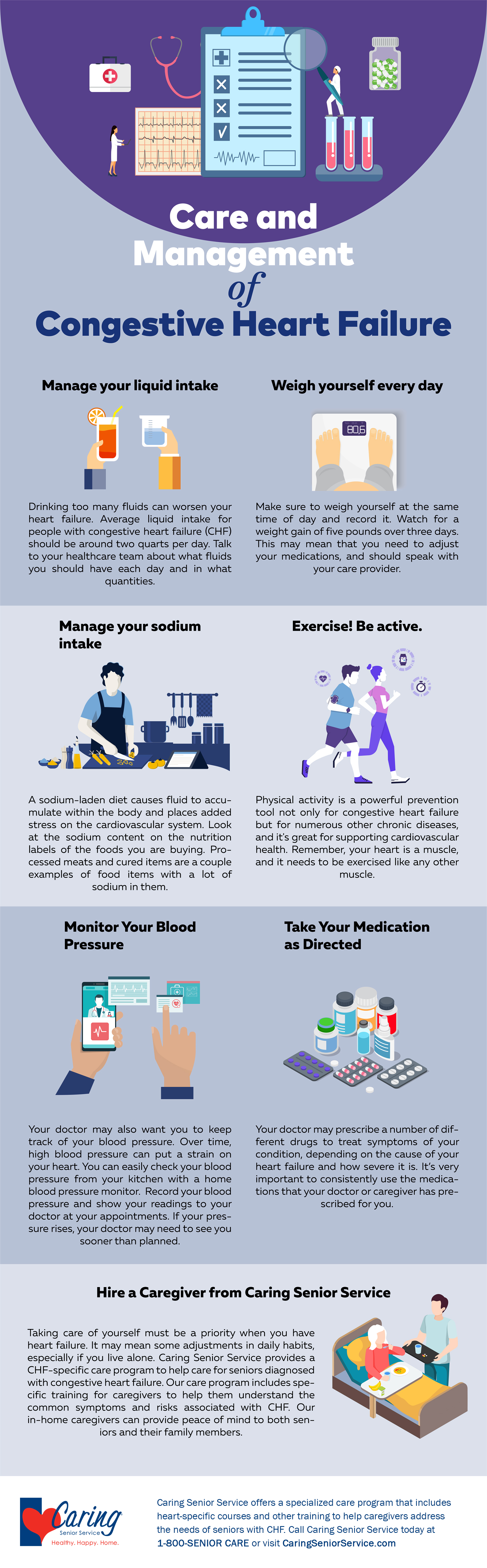 Managing CHF Infographic-Branded