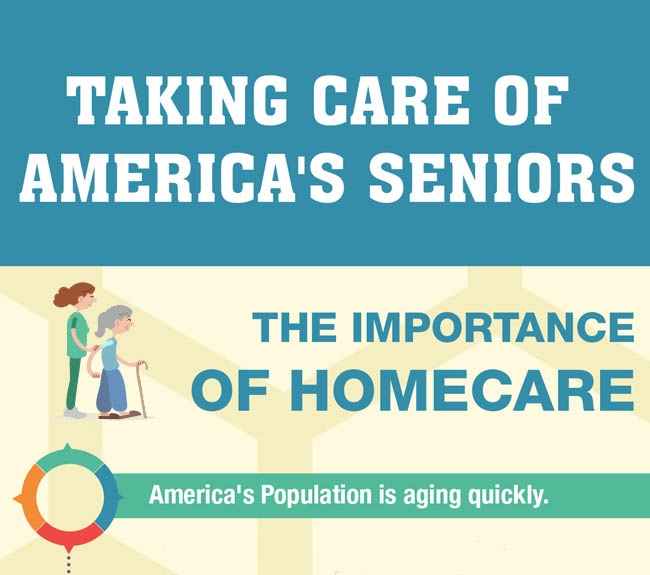 Taking Care of Americas Seniors - The importance of Homecare