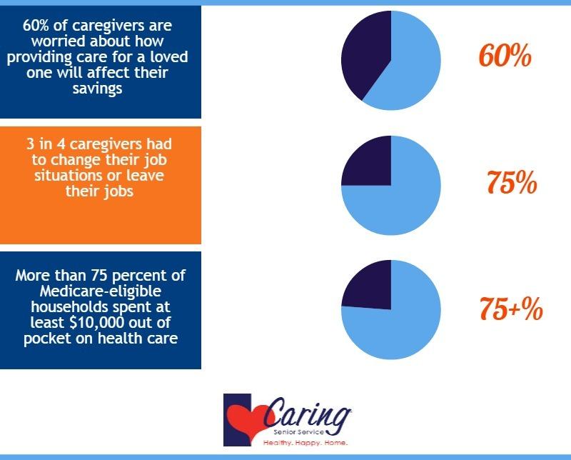 Affording_Elderly_Care_1