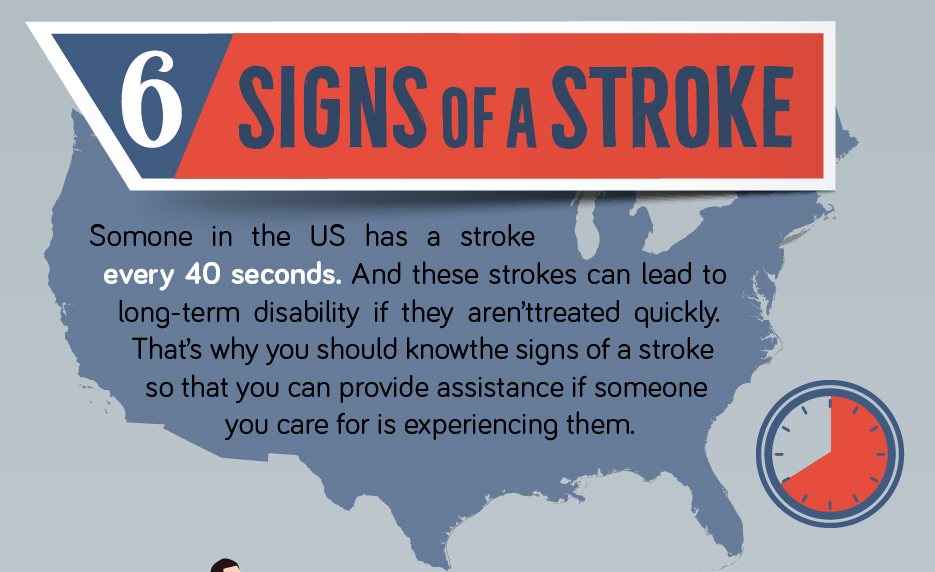 INFOGRAPHIC: 6 Signs of a Stroke