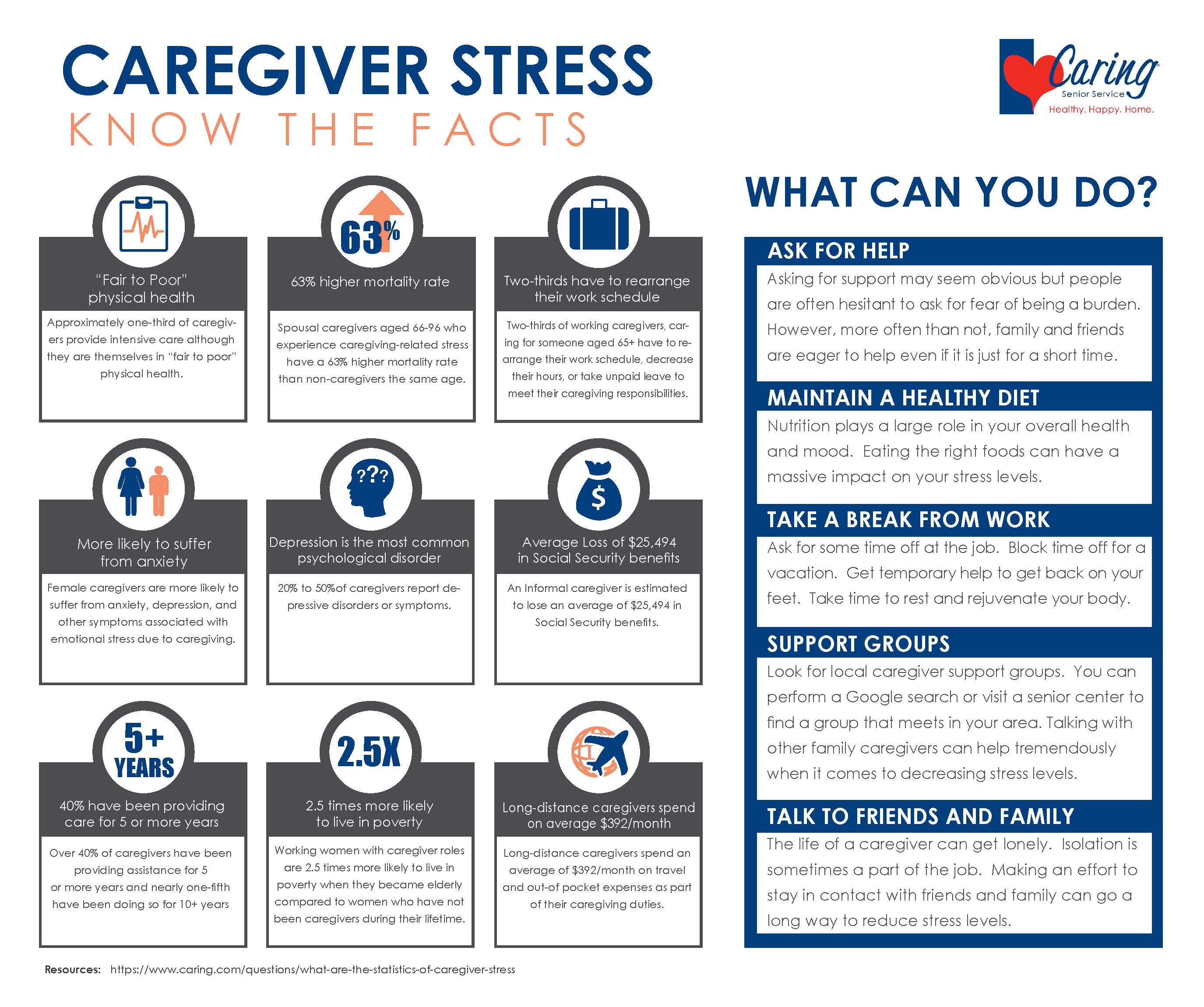 Caregiver Stress Fact Sheet