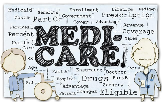 Turning 65: What You Need to Know About Medicare & Long-Term Care