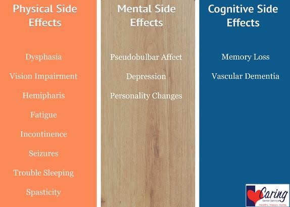 Stroke Side Effects - Physical, Mental and Cognitive
