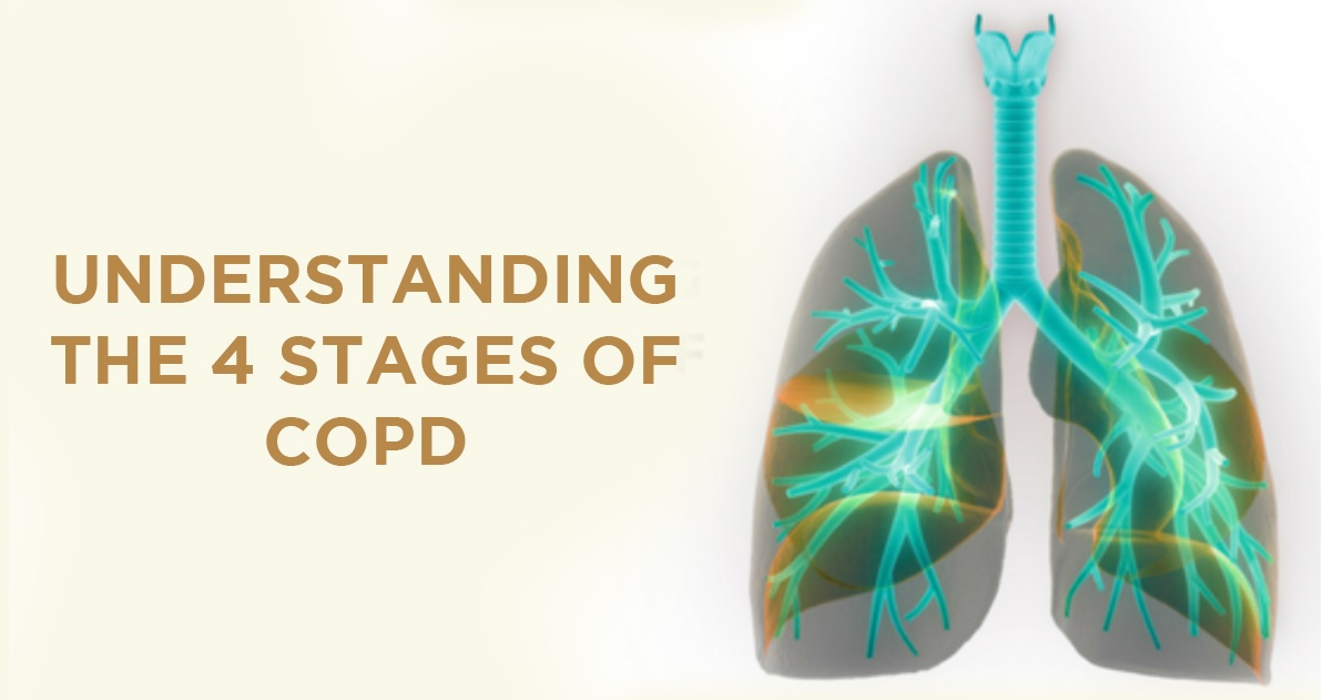 INFOGRAPHIC: Understanding the 4 Stages of COPD